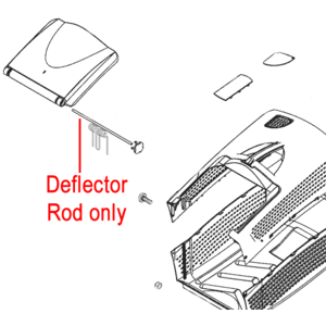 Al Ko Deflector Flap Rod 460372